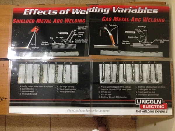 Visual aid used in the welding class